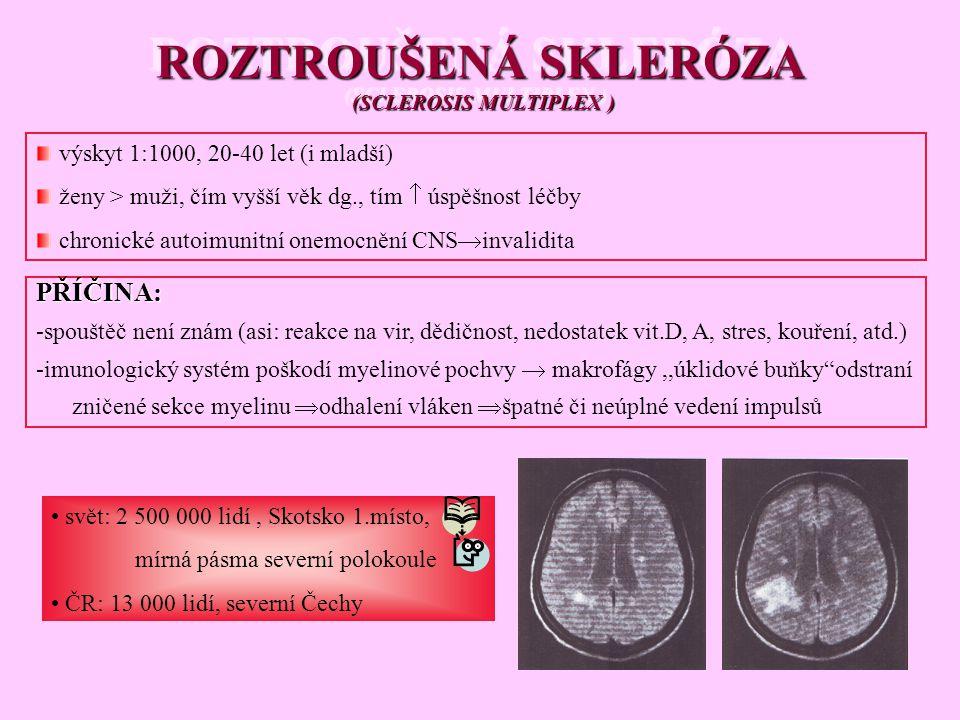POŠKOZENÝ NERV ZDRAVÝ NERV myelinová pochva nervová buňka nervové vlákno poškozený myelin LÉČBA: ulevit od potíží, oddálit progresi farmakoterapie, psychoterapie fyzioterapie NÁSLEDKY: rozmazané či dvojité vidění částečná obrna, mravenčení nemotornost problémy s chůzí, poruchy řeči a cítění poruchy močení, impotence AA