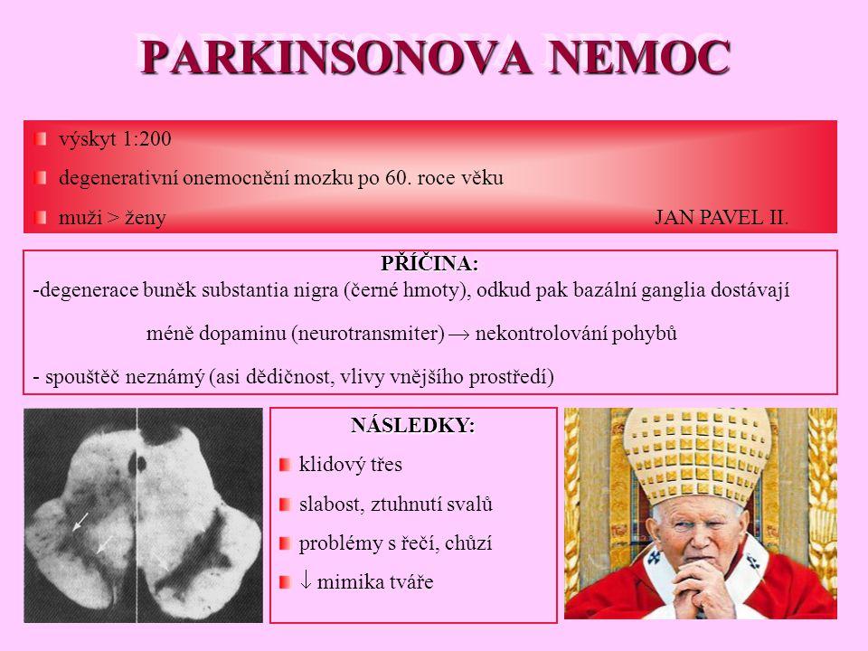 PARKINSONOVA NEMOC výskyt 1:200 degenerativní onemocnění mozku po 60. roce věku muži > ženy JAN PAVEL II. PŘÍČINA: -degenerace buněk substantia nigra