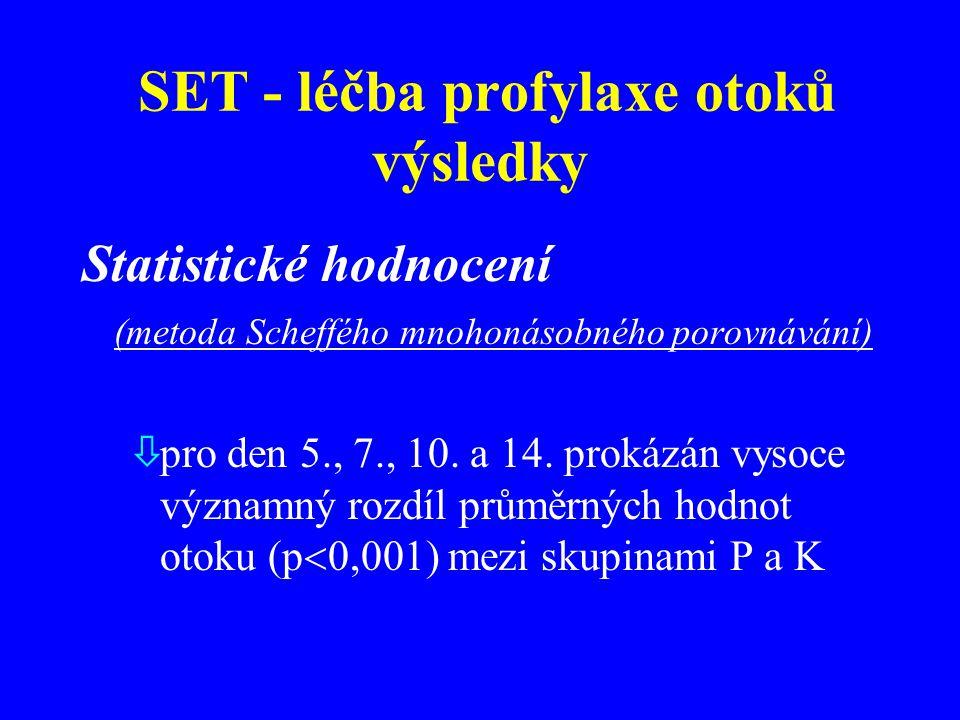 SET - léčba profylaxe otoků výsledky Statistické hodnocení (metoda Scheffého mnohonásobného porovnávání) òpro den 5., 7., 10.