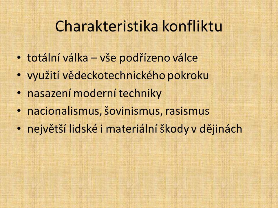 Balkán Řecko – intervence Německa Jugoslávie – německá okupace (+Maďaři, Bulhaři) rozpad země – fašistické Chorvatsko (ustašovci, Ante Pavelič) – okupované Srbsko silné hnutí odporu (Josip Broz-Tito)