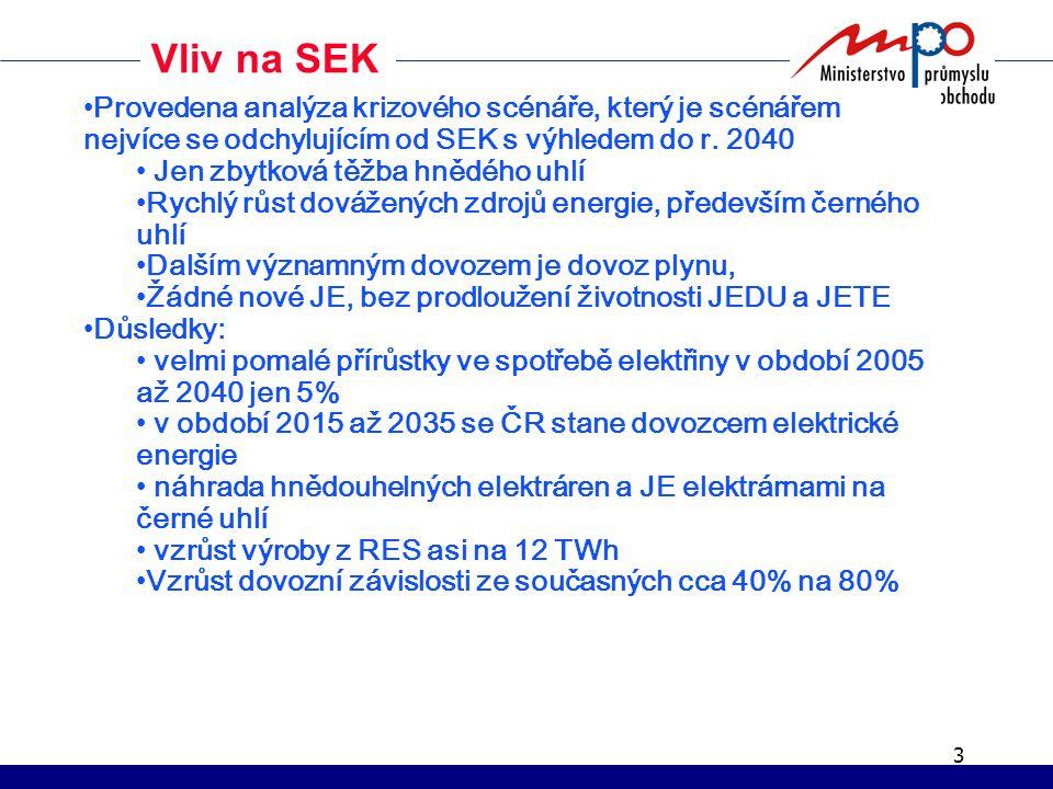 3 Vliv na SEK Provedena analýza krizového scénáře, který je scénářem nejvíce se odchylujícím od SEK s výhledem do r.