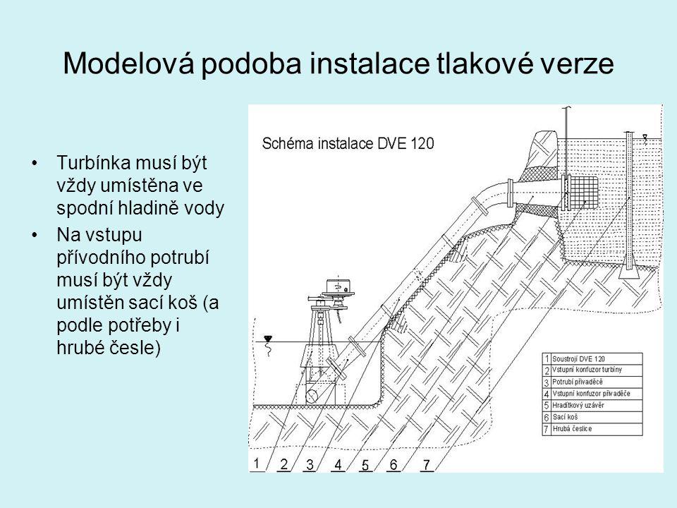 Modelová podoba instalace tlakové verze Turbínka musí být vždy umístěna ve spodní hladině vody Na vstupu přívodního potrubí musí být vždy umístěn sací