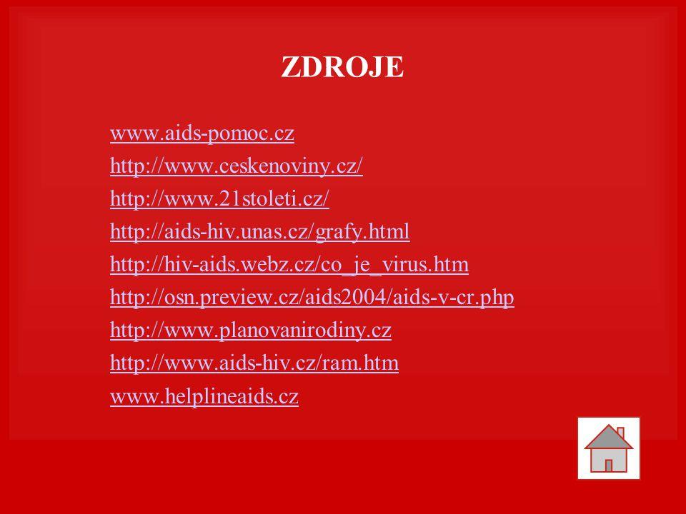 ZDROJE www.aids-pomoc.cz http://www.ceskenoviny.cz/ http://www.21stoleti.cz/ http://aids-hiv.unas.cz/grafy.html http://hiv-aids.webz.cz/co_je_virus.ht