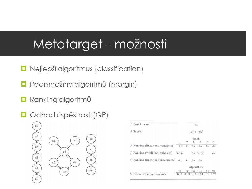 Metatarget - možnosti  Nejlepší algoritmus (classification)  Podmnožina algoritmů (margin)  Ranking algoritmů  Odhad úspěšnosti (GP)
