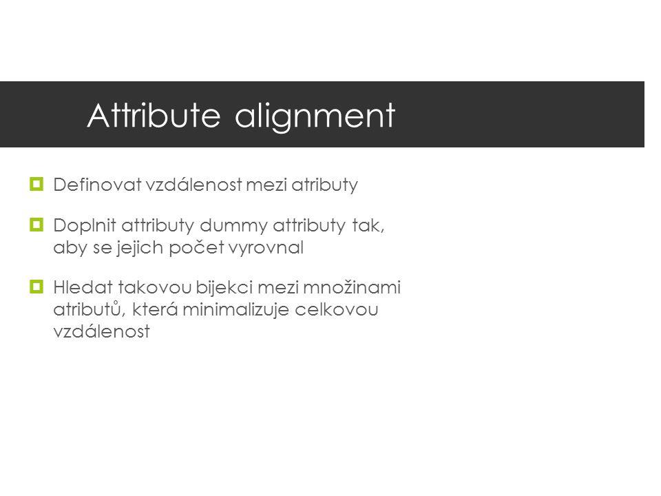 Attribute alignment  Definovat vzdálenost mezi atributy  Doplnit attributy dummy attributy tak, aby se jejich počet vyrovnal  Hledat takovou bijekc