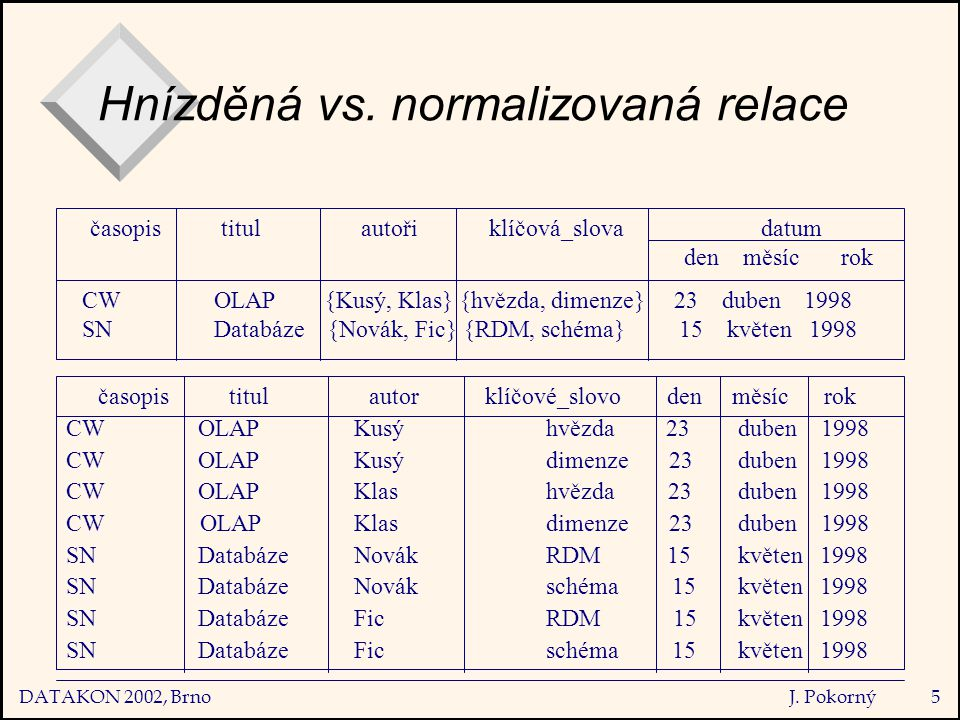 DATAKON 2002, Brno J. Pokorný46 prostorové objekty  OR P2 P3 P4P5 P6 P7 P8P1 Q1 Q2 Q3