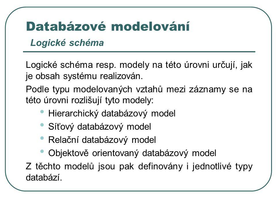 Databázové modelování Logické schéma Logické schéma resp. modely na této úrovni určují, jak je obsah systému realizován. Podle typu modelovaných vztah