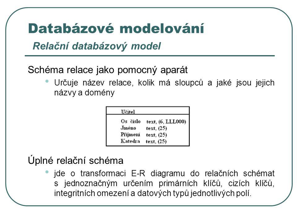 Databázové modelování Relační databázový model Schéma relace jako pomocný aparát Určuje název relace, kolik má sloupců a jaké jsou jejich názvy a domé