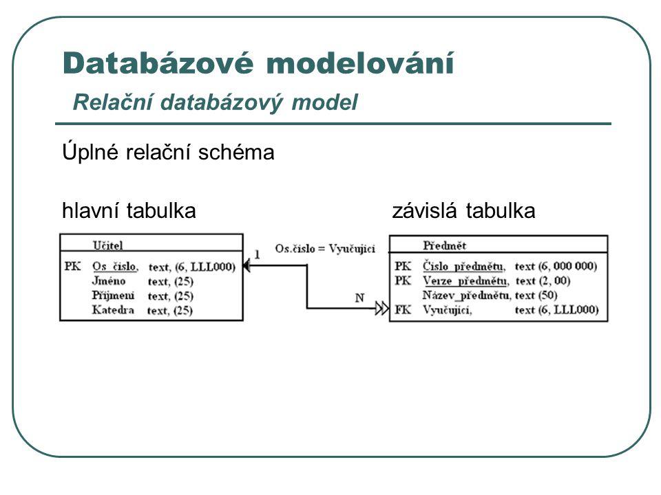 Databázové modelování Relační databázový model Úplné relační schéma hlavní tabulkazávislá tabulka