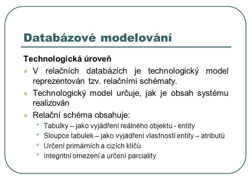 Databázové modelování Technologická úroveň V relačních databázích je technologický model reprezentován tzv. relačními schématy. Technologický model ur