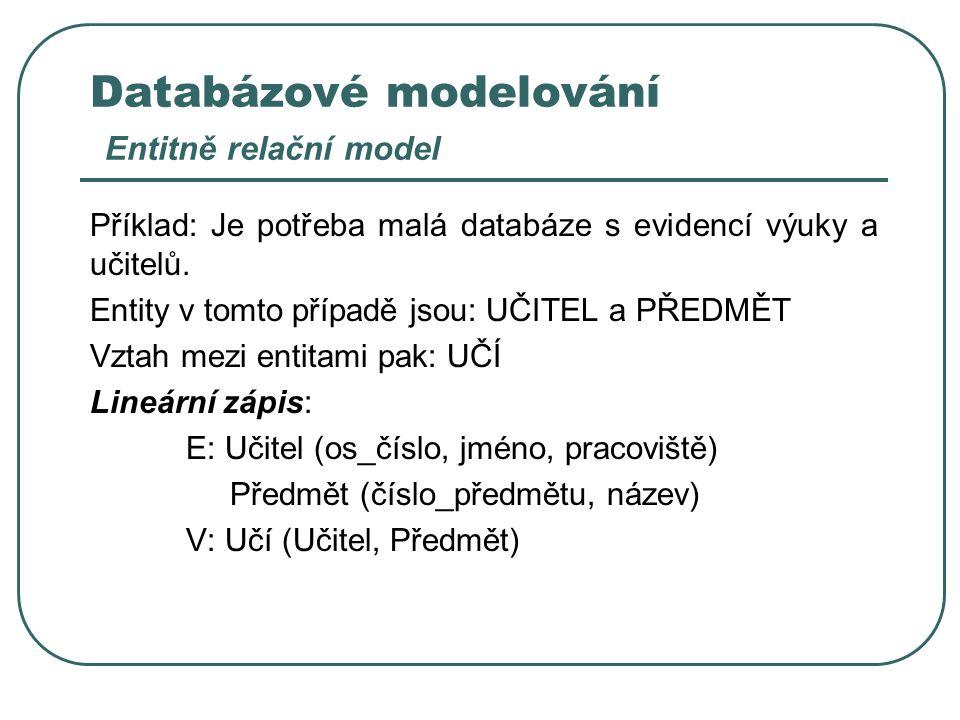 Databázové modelování Entitně relační model Příklad: Je potřeba malá databáze s evidencí výuky a učitelů. Entity v tomto případě jsou: UČITEL a PŘEDMĚ