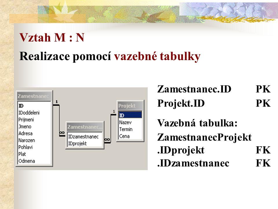Vztah M : N Realizace pomocí vazebné tabulky Zamestnanec.IDPK Projekt.IDPK Vazebná tabulka: ZamestnanecProjekt.IDprojektFK.IDzamestnanecFK