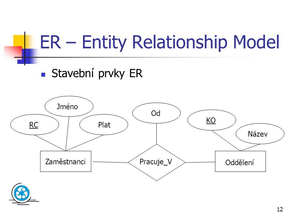 12 ER – Entity Relationship Model Stavební prvky ER Zaměstnanci Oddělení Pracuje_V Od Jméno RC KO Plat Název