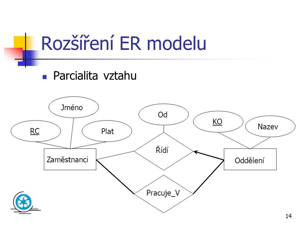 14 Rozšíření ER modelu Parcialita vztahu Zaměstnanci Oddělení Řídí Od Jméno RC KO Plat Nazev Pracuje_V