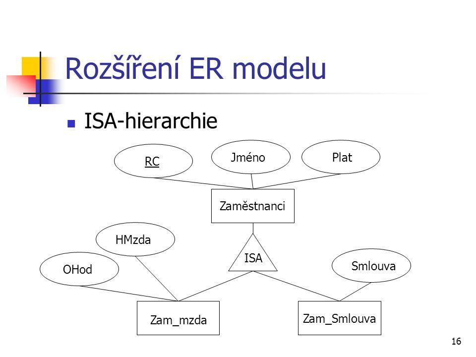 16 Rozšíření ER modelu ISA-hierarchie Zaměstnanci Zam_mzda Jméno RC OHod Plat HMzda Zam_Smlouva Smlouva ISA
