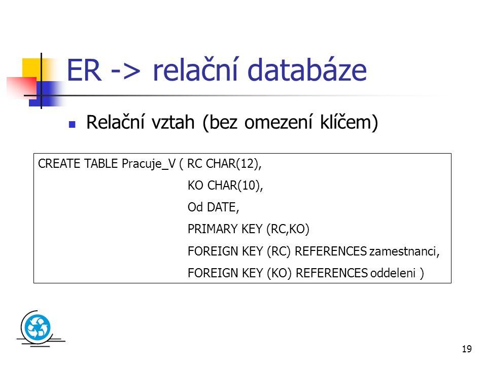 19 ER -> relační databáze Relační vztah (bez omezení klíčem) CREATE TABLE Pracuje_V ( RC CHAR(12), KO CHAR(10), Od DATE, PRIMARY KEY (RC,KO) FOREIGN K
