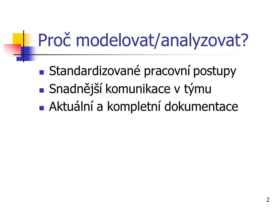 2 Proč modelovat/analyzovat? Standardizované pracovní postupy Snadnější komunikace v týmu Aktuální a kompletní dokumentace