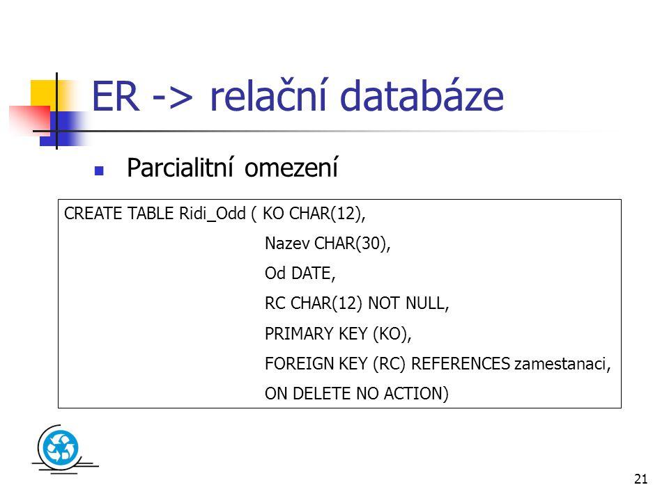 21 ER -> relační databáze Parcialitní omezení CREATE TABLE Ridi_Odd ( KO CHAR(12), Nazev CHAR(30), Od DATE, RC CHAR(12) NOT NULL, PRIMARY KEY (KO), FO
