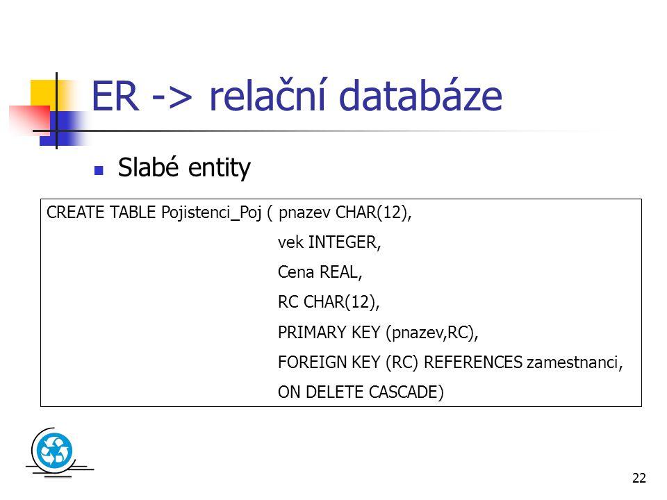 22 ER -> relační databáze Slabé entity CREATE TABLE Pojistenci_Poj ( pnazev CHAR(12), vek INTEGER, Cena REAL, RC CHAR(12), PRIMARY KEY (pnazev,RC), FO