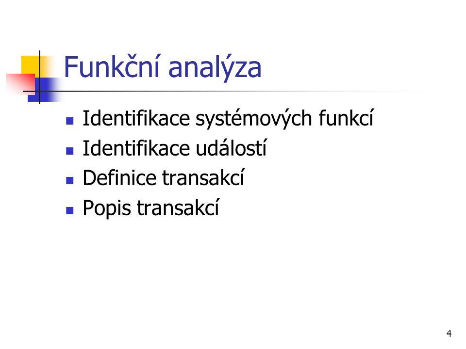 4 Funkční analýza Identifikace systémových funkcí Identifikace událostí Definice transakcí Popis transakcí