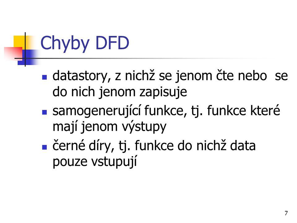 7 Chyby DFD datastory, z nichž se jenom čte nebo se do nich jenom zapisuje samogenerující funkce, tj. funkce které mají jenom výstupy černé díry, tj.