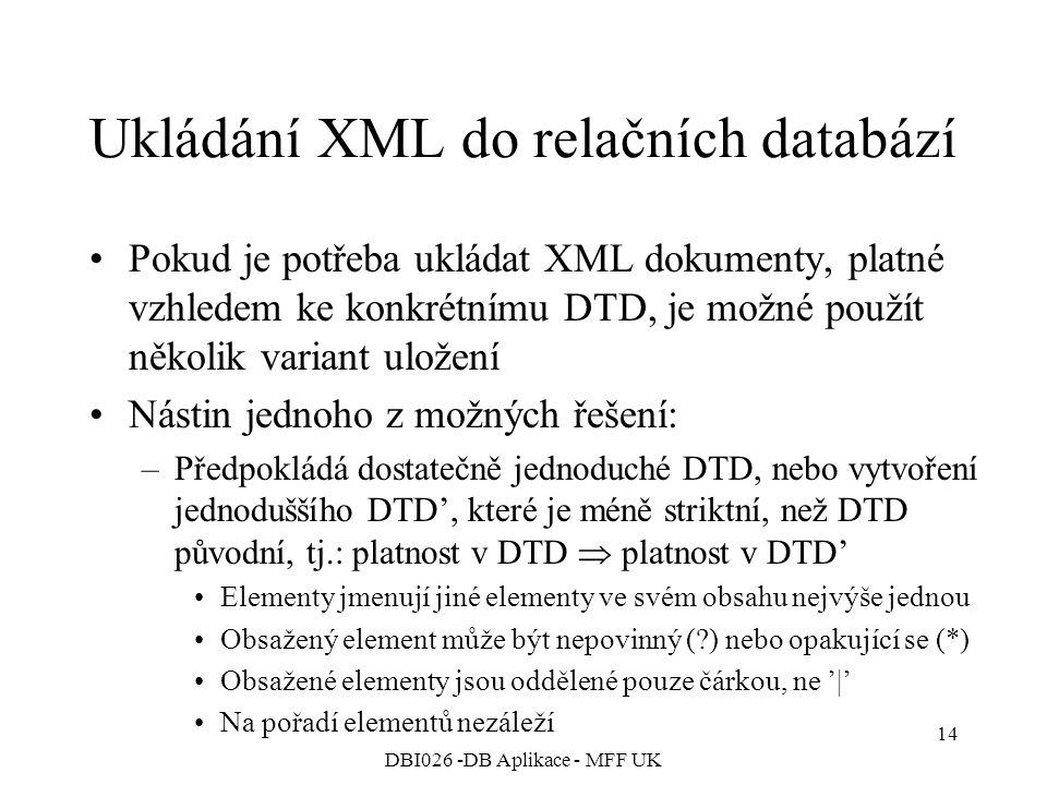 DBI026 -DB Aplikace - MFF UK 14 Ukládání XML do relačních databází Pokud je potřeba ukládat XML dokumenty, platné vzhledem ke konkrétnímu DTD, je možné použít několik variant uložení Nástin jednoho z možných řešení: –Předpokládá dostatečně jednoduché DTD, nebo vytvoření jednoduššího DTD', které je méně striktní, než DTD původní, tj.: platnost v DTD  platnost v DTD' Elementy jmenují jiné elementy ve svém obsahu nejvýše jednou Obsažený element může být nepovinný ( ) nebo opakující se (*) Obsažené elementy jsou oddělené pouze čárkou, ne '|' Na pořadí elementů nezáleží
