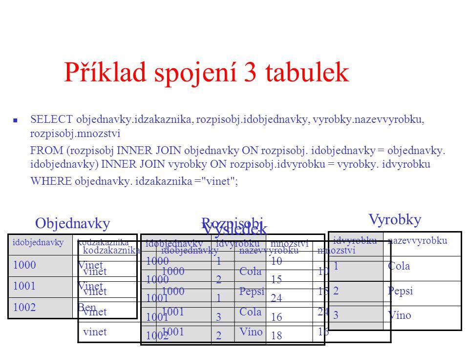 Příklad spojení 3 tabulek SELECT objednavky.idzakaznika, rozpisobj.idobjednavky, vyrobky.nazevvyrobku, rozpisobj.mnozstvi FROM (rozpisobj INNER JOIN objednavky ON rozpisobj.
