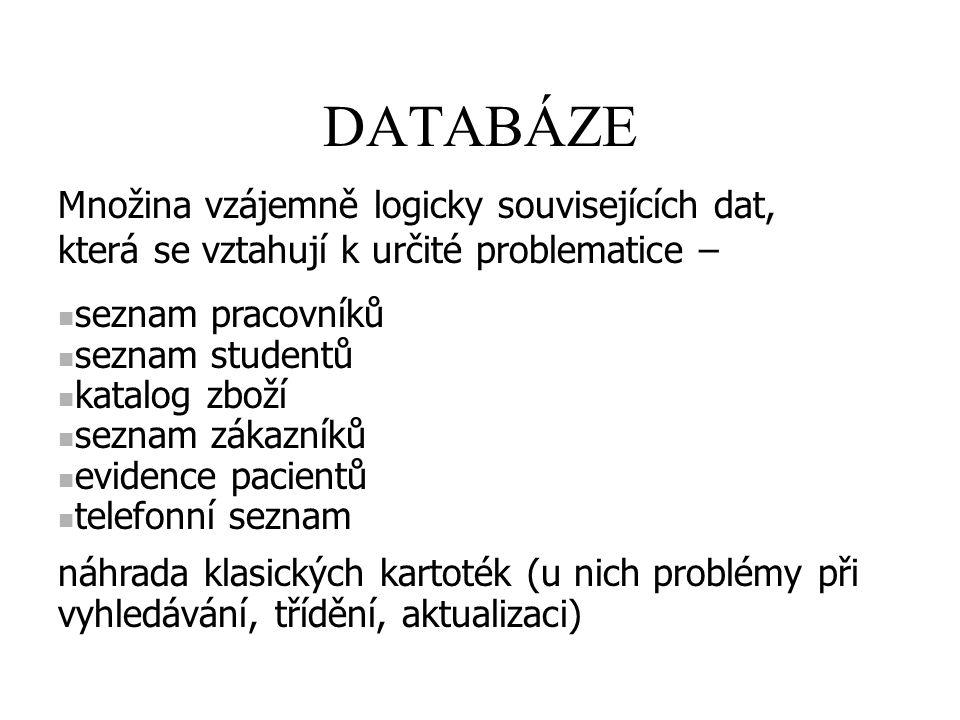 DATABÁZE Množina vzájemně logicky souvisejících dat, která se vztahují k určité problematice – seznam pracovníků seznam studentů katalog zboží seznam