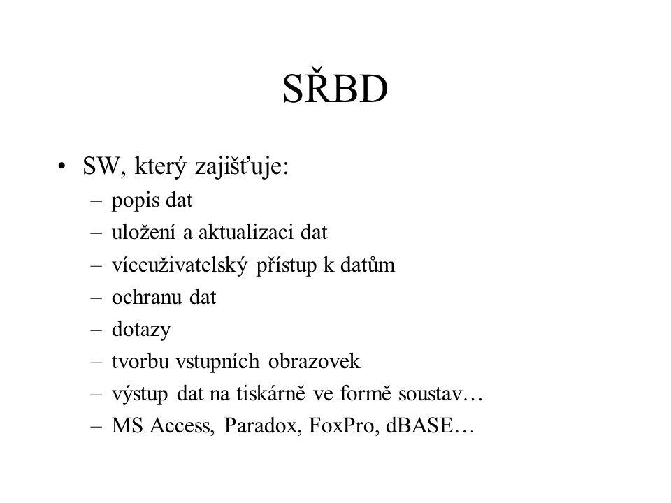 SŘBD SW, který zajišťuje: –popis dat –uložení a aktualizaci dat –víceuživatelský přístup k datům –ochranu dat –dotazy –tvorbu vstupních obrazovek –výs
