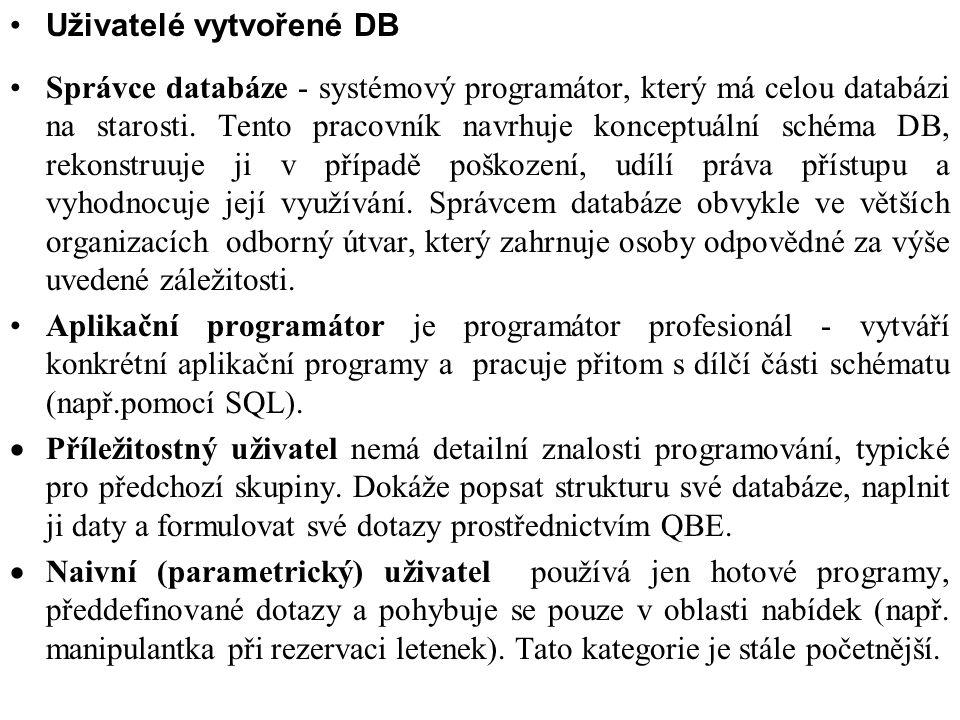 Uživatelé vytvořené DB Správce databáze - systémový programátor, který má celou databázi na starosti. Tento pracovník navrhuje konceptuální schéma DB,