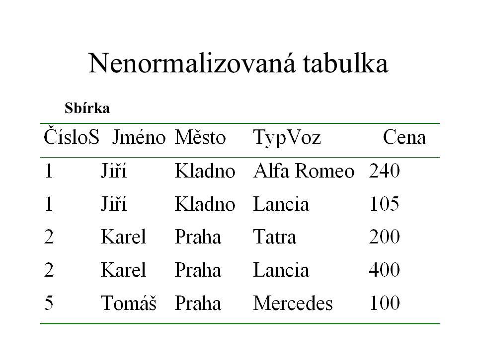 Nenormalizovaná tabulka Sbírka