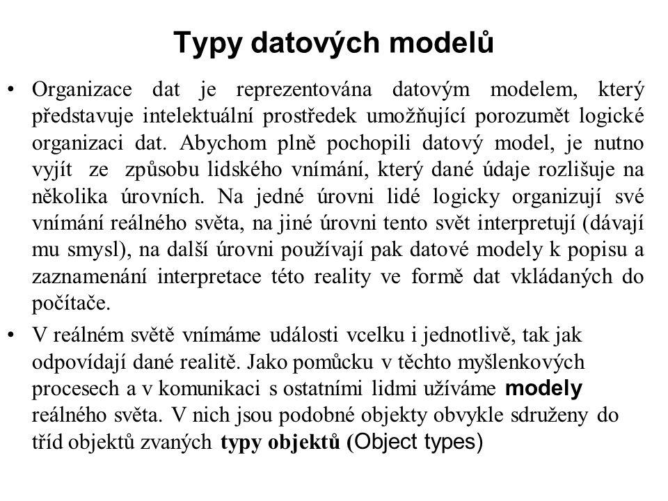 Typy datových modelů Organizace dat je reprezentována datovým modelem, který představuje intelektuální prostředek umožňující porozumět logické organiz