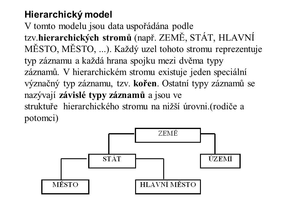 Hierarchický model V tomto modelu jsou data uspořádána podle tzv.hierarchických stromů (např. ZEMĚ, STÁT, HLAVNÍ MĚSTO, MĚSTO,...). Každý uzel tohoto