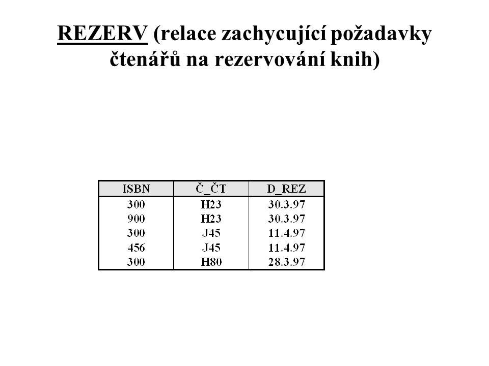 REZERV (relace zachycující požadavky čtenářů na rezervování knih)