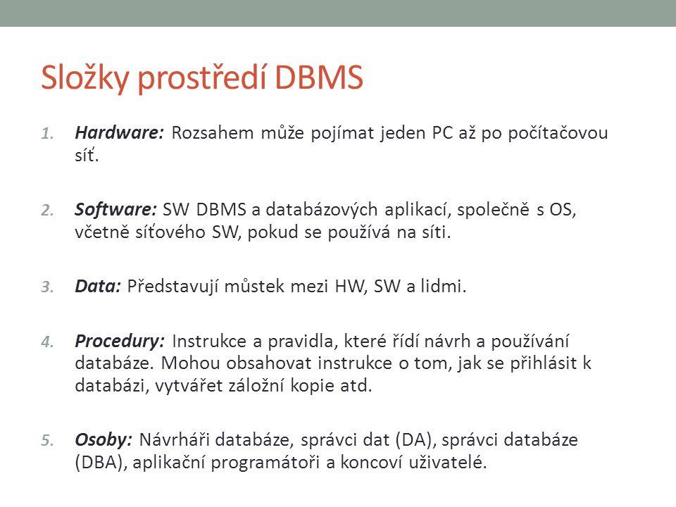 Složky prostředí DBMS 1. Hardware: Rozsahem může pojímat jeden PC až po počítačovou síť. 2. Software: SW DBMS a databázových aplikací, společně s OS,