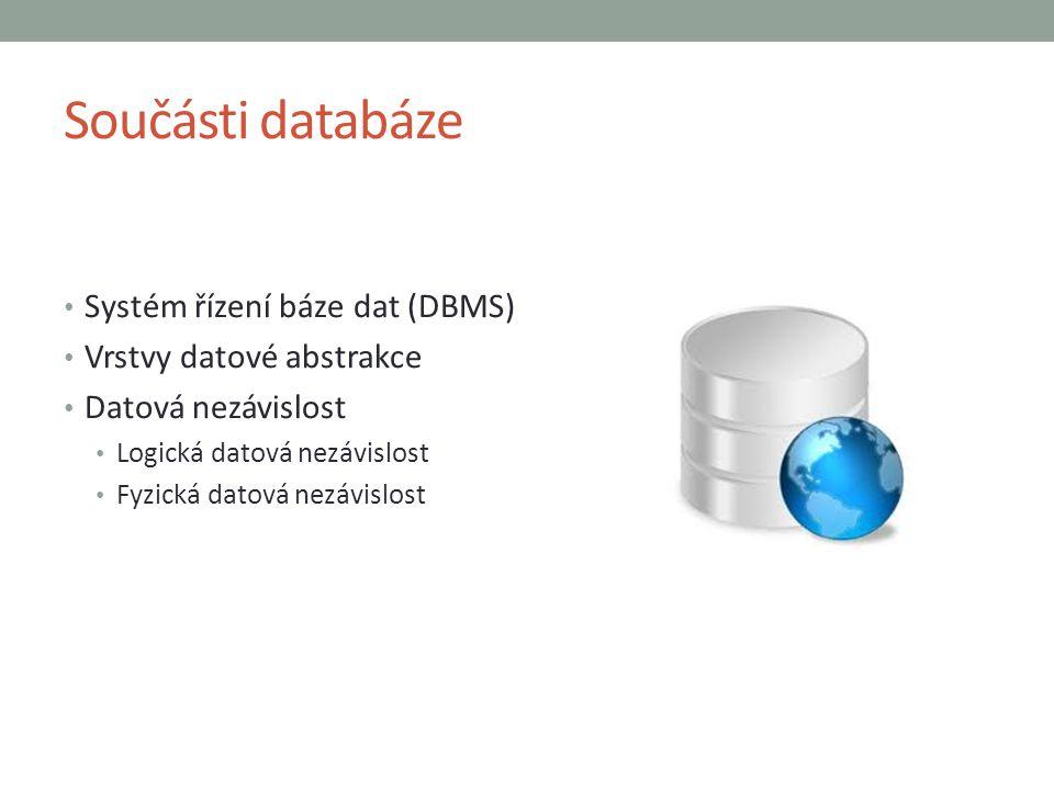 Součásti databáze Systém řízení báze dat (DBMS) Vrstvy datové abstrakce Datová nezávislost Logická datová nezávislost Fyzická datová nezávislost