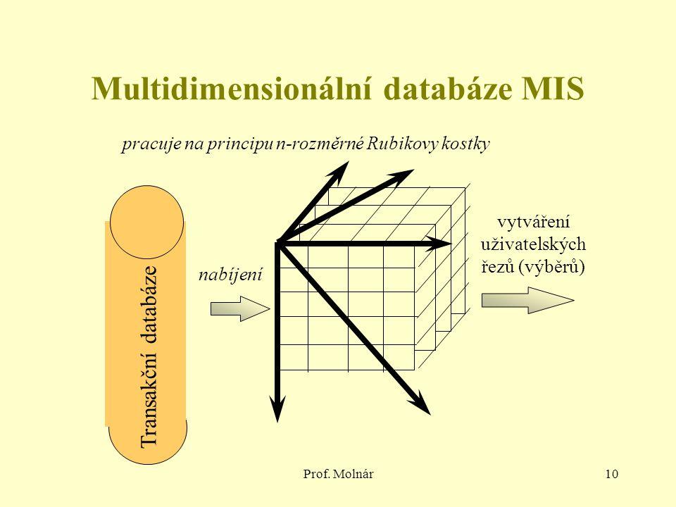 Prof. Molnár10 pracuje na principu n-rozměrné Rubikovy kostky Transakční databáze nabíjení vytváření uživatelských řezů (výběrů) Multidimensionální da