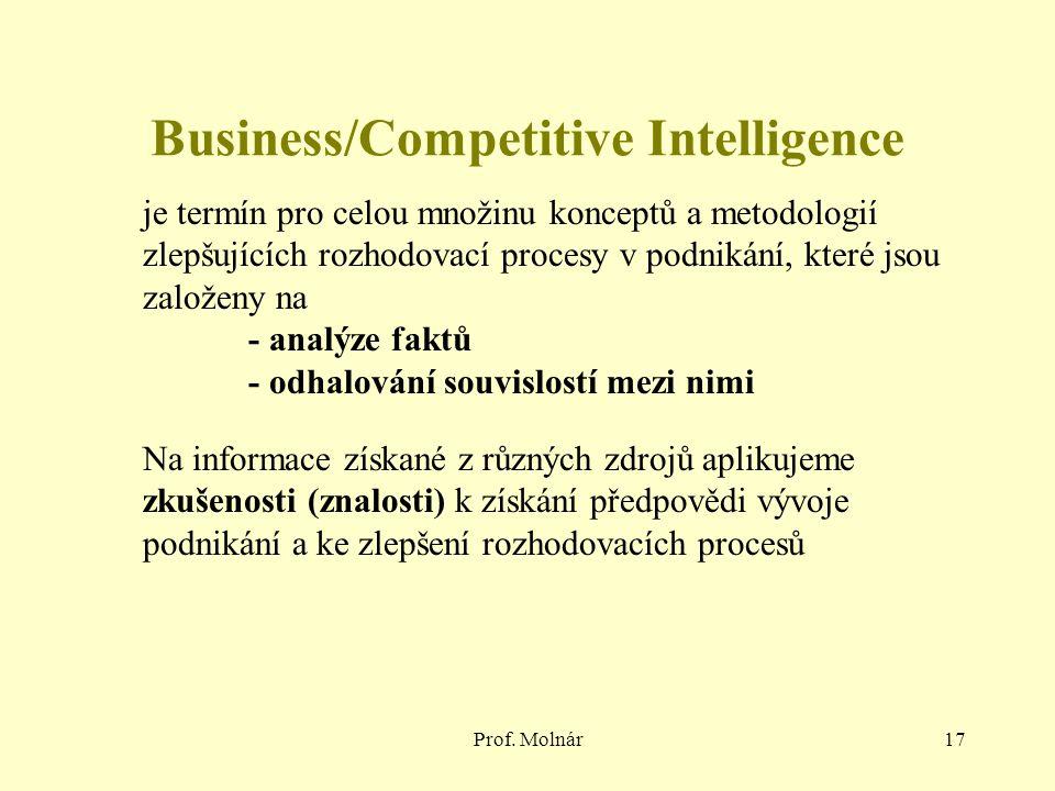 Prof. Molnár17 Business/Competitive Intelligence je termín pro celou množinu konceptů a metodologií zlepšujících rozhodovací procesy v podnikání, kter