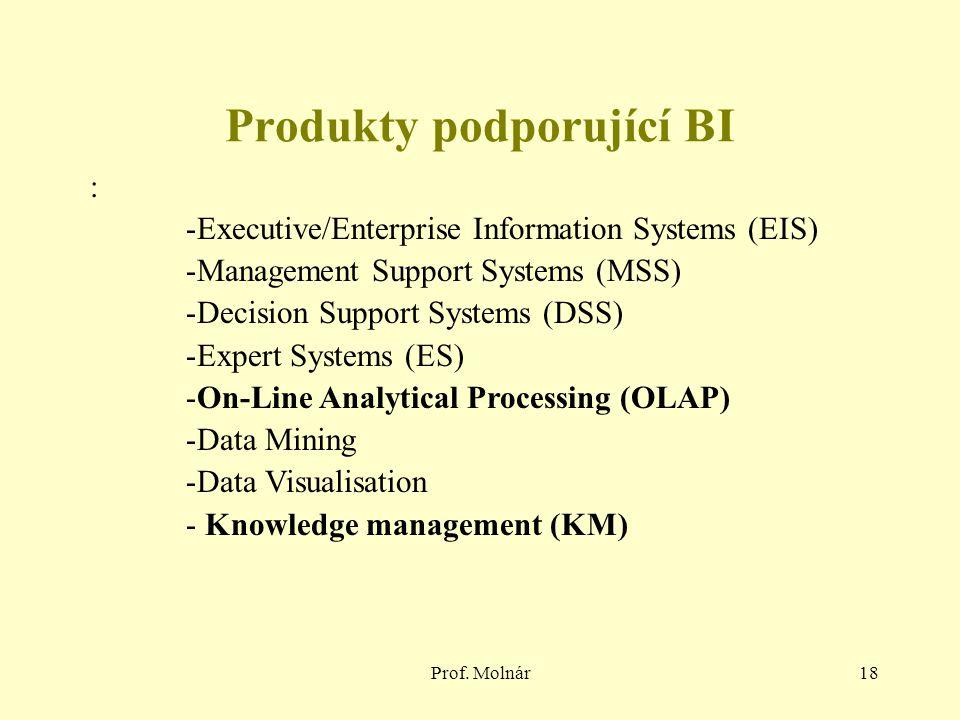 Prof. Molnár18 Produkty podporující BI : -Executive/Enterprise Information Systems (EIS) -Management Support Systems (MSS) -Decision Support Systems (