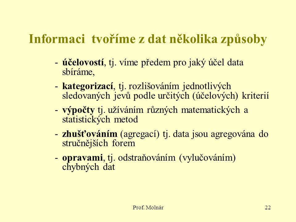 Prof. Molnár22 Informaci tvoříme z dat několika způsoby -účelovostí, tj. víme předem pro jaký účel data sbíráme, -kategorizací, tj. rozlišováním jedno