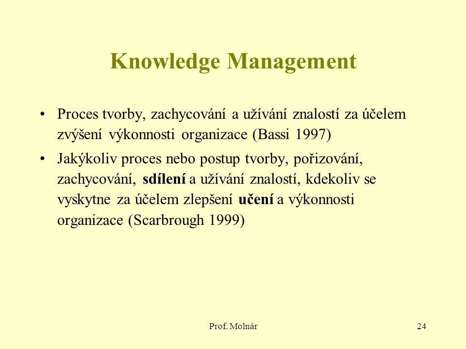 Prof. Molnár24 Knowledge Management Proces tvorby, zachycování a užívání znalostí za účelem zvýšení výkonnosti organizace (Bassi 1997) Jakýkoliv proce