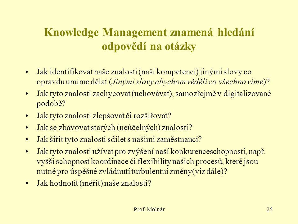 Prof. Molnár25 Knowledge Management znamená hledání odpovědí na otázky Jak identifikovat naše znalosti (naší kompetenci) jinými slovy co opravdu umíme
