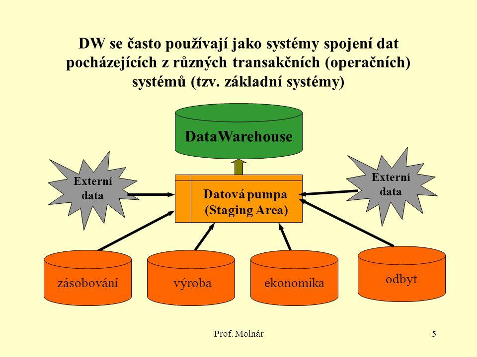 Prof. Molnár5 DW se často používají jako systémy spojení dat pocházejících z různých transakčních (operačních) systémů (tzv. základní systémy) DataWar