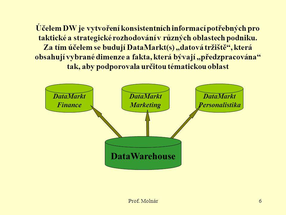 Prof. Molnár6 DataMarkt Finance Účelem DW je vytvoření konsistentních informací potřebných pro taktické a strategické rozhodování v různých oblastech