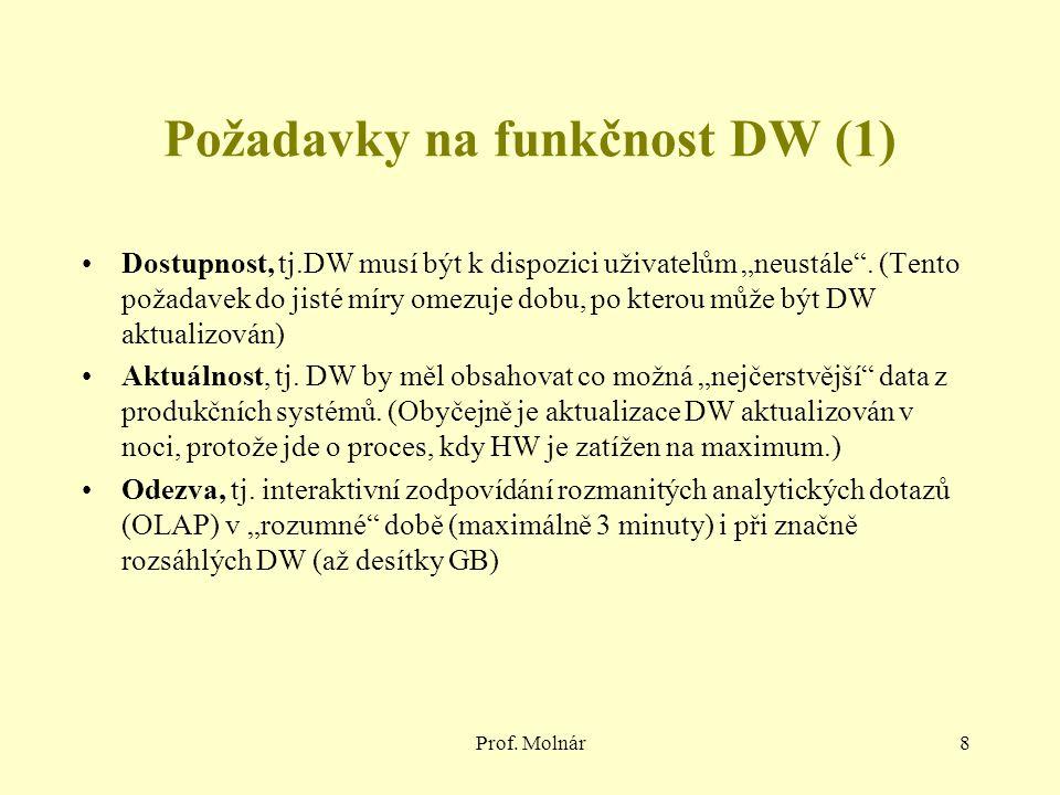 """Prof. Molnár8 Požadavky na funkčnost DW (1) Dostupnost, tj.DW musí být k dispozici uživatelům """"neustále"""". (Tento požadavek do jisté míry omezuje dobu,"""