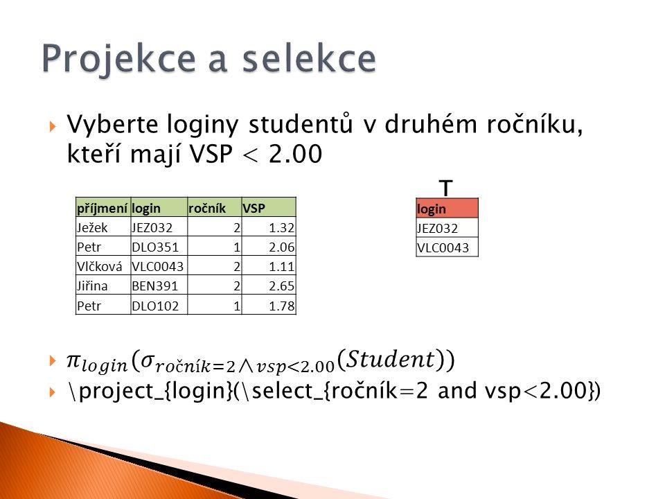 T příjmeníloginročníkVSP JežekJEZ03221.32 PetrDLO35112.06 VlčkováVLC004321.11 JiřinaBEN39122.65 PetrDLO10211.78 login JEZ032 VLC0043