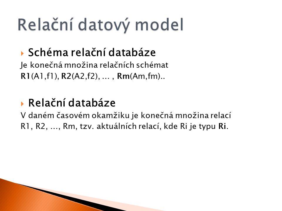  Schéma relační databáze Je konečná množina relačních schémat R1(A1,f1), R2(A2,f2),..., Rm(Am,fm)..  Relační databáze V daném časovém okamžiku je ko