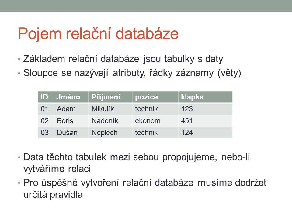 Pojem relační databáze Základem relační databáze jsou tabulky s daty Sloupce se nazývají atributy, řádky záznamy (věty) Data těchto tabulek mezi sebou