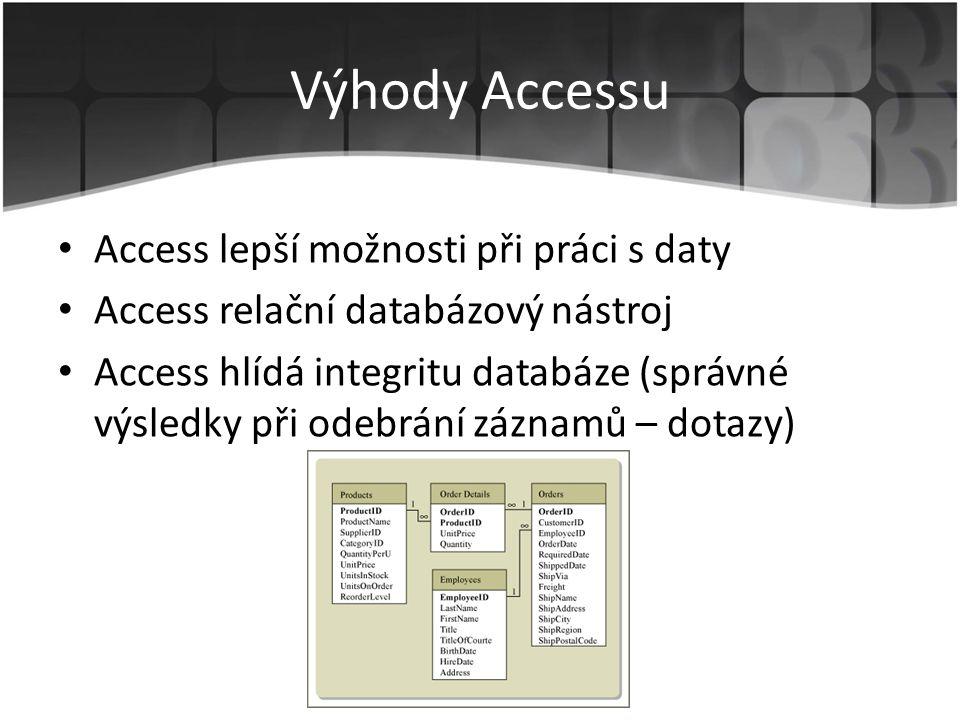 Výhody Accessu Access lepší možnosti při práci s daty Access relační databázový nástroj Access hlídá integritu databáze (správné výsledky při odebrání záznamů – dotazy)