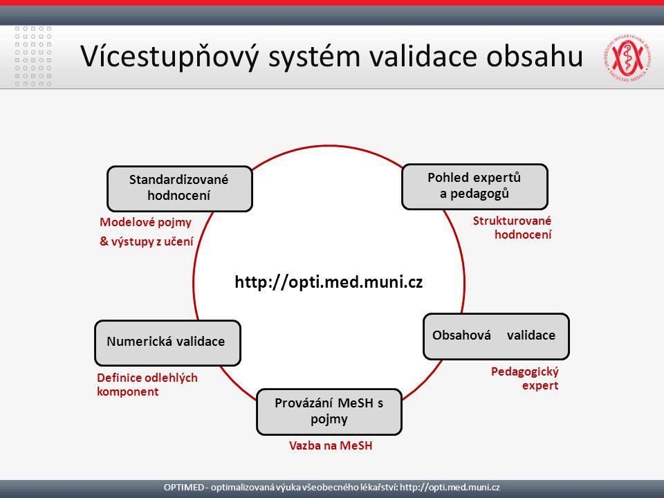 Vícestupňový systém validace obsahu Modelové pojmy & výstupy z učení Vazba na MeSH Strukturované hodnocení Provázání MeSH s pojmy Pohled expertů a pedagogů Standardizované hodnocení Obsahová validace http://opti.med.muni.cz Pedagogický expert Numerická validace Definice odlehlých komponent OPTIMED - optimalizovaná výuka všeobecného lékařství: http://opti.med.muni.cz